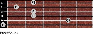 E6/9#5sus4 for guitar on frets 0, 4, 2, 2, 1, 2