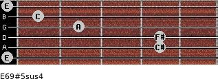E6/9#5sus4 for guitar on frets 0, 4, 4, 2, 1, 0