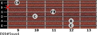 E6/9#5sus4 for guitar on frets 12, 12, 10, 11, x, 9