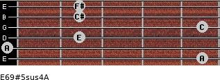 E6/9#5sus4/A for guitar on frets 5, 0, 2, 5, 2, 2