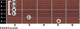 E6/9#5sus4/A for guitar on frets 5, 3, 2, 2, 2, 2
