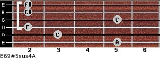 E6/9#5sus4/A for guitar on frets 5, 3, 2, 5, 2, 2