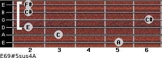 E6/9#5sus4/A for guitar on frets 5, 3, 2, 6, 2, 2