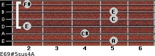 E6/9#5sus4/A for guitar on frets 5, 4, 2, 5, 5, 2