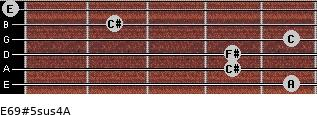 E6/9#5sus4/A for guitar on frets 5, 4, 4, 5, 2, 0