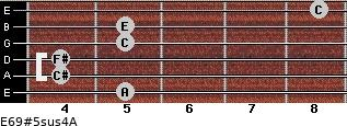 E6/9#5sus4/A for guitar on frets 5, 4, 4, 5, 5, 8