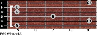 E6/9#5sus4/A for guitar on frets 5, 9, 7, 5, 5, 9