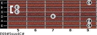 E6/9#5sus4/C# for guitar on frets 9, 9, 7, 5, 5, 9
