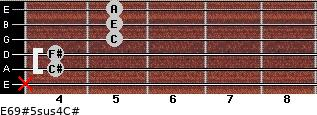 E6/9#5sus4/C# for guitar on frets x, 4, 4, 5, 5, 5