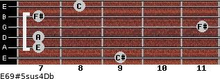 E6/9#5sus4/Db for guitar on frets 9, 7, 7, 11, 7, 8
