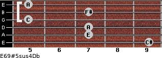 E6/9#5sus4/Db for guitar on frets 9, 7, 7, 5, 7, 5