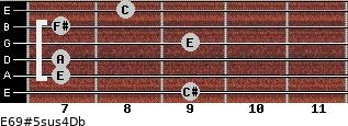E6/9#5sus4/Db for guitar on frets 9, 7, 7, 9, 7, 8
