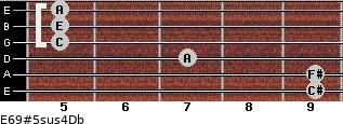 E6/9#5sus4/Db for guitar on frets 9, 9, 7, 5, 5, 5