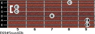 E6/9#5sus4/Db for guitar on frets 9, 9, 7, 5, 5, 8