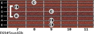 E6/9#5sus4/Db for guitar on frets 9, 9, 7, 9, 7, 8
