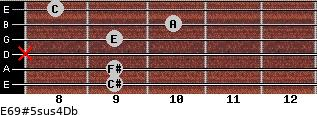 E6/9#5sus4/Db for guitar on frets 9, 9, x, 9, 10, 8