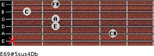 E6/9#5sus4/Db for guitar on frets x, 4, 2, 2, 1, 2