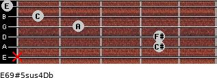 E6/9#5sus4/Db for guitar on frets x, 4, 4, 2, 1, 0