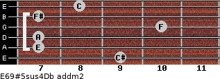 E6/9#5sus4/Db add(m2) for guitar on frets 9, 7, 7, 10, 7, 8