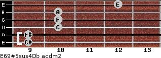 E6/9#5sus4/Db add(m2) for guitar on frets 9, 9, 10, 10, 10, 12