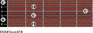 E6/9#5sus4/F# for guitar on frets 2, 0, 2, 5, 2, 0