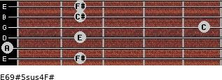 E6/9#5sus4/F# for guitar on frets 2, 0, 2, 5, 2, 2