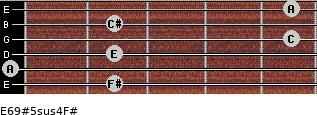 E6/9#5sus4/F# for guitar on frets 2, 0, 2, 5, 2, 5