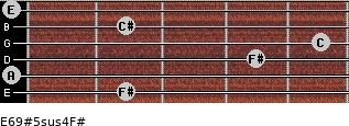E6/9#5sus4/F# for guitar on frets 2, 0, 4, 5, 2, 0