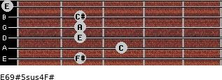 E6/9#5sus4/F# for guitar on frets 2, 3, 2, 2, 2, 0