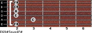 E6/9#5sus4/F# for guitar on frets 2, 3, 2, 2, 2, 2