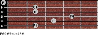 E6/9#5sus4/F# for guitar on frets 2, 3, 4, 2, 2, 0
