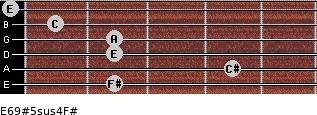 E6/9#5sus4/F# for guitar on frets 2, 4, 2, 2, 1, 0