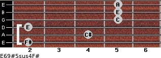 E6/9#5sus4/F# for guitar on frets 2, 4, 2, 5, 5, 5