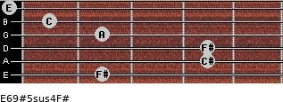 E6/9#5sus4/F# for guitar on frets 2, 4, 4, 2, 1, 0