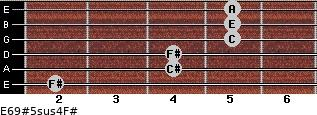E6/9#5sus4/F# for guitar on frets 2, 4, 4, 5, 5, 5