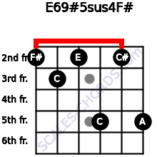 E6/9#5sus4/F# for guitar on frets 2, 3, 2, 5, 2, 5