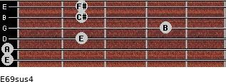 E6/9sus4 for guitar on frets 0, 0, 2, 4, 2, 2