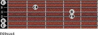 E6/9sus4 for guitar on frets 0, 0, 4, 4, 2, 0