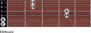 E6/9sus4 for guitar on frets 0, 0, 4, 4, 2, 2