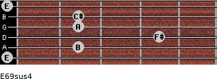 E6/9sus4 for guitar on frets 0, 2, 4, 2, 2, 0
