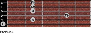 E6/9sus4 for guitar on frets 0, 2, 4, 2, 2, 2