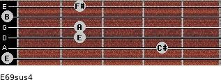 E6/9sus4 for guitar on frets 0, 4, 2, 2, 0, 2