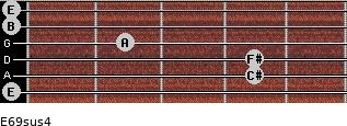 E6/9sus4 for guitar on frets 0, 4, 4, 2, 0, 0