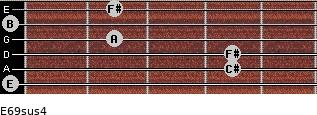 E6/9sus4 for guitar on frets 0, 4, 4, 2, 0, 2