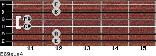E6/9sus4 for guitar on frets 12, 12, 11, 11, 12, 12