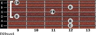 E6/9sus4 for guitar on frets 12, 12, 9, 11, 12, 9