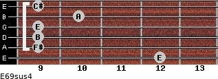 E6/9sus4 for guitar on frets 12, 9, 9, 9, 10, 9