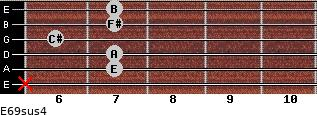 E6/9sus4 for guitar on frets x, 7, 7, 6, 7, 7