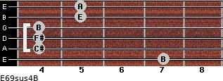 E6/9sus4/B for guitar on frets 7, 4, 4, 4, 5, 5