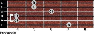 E6/9sus4/B for guitar on frets 7, 4, 4, 6, 5, 5